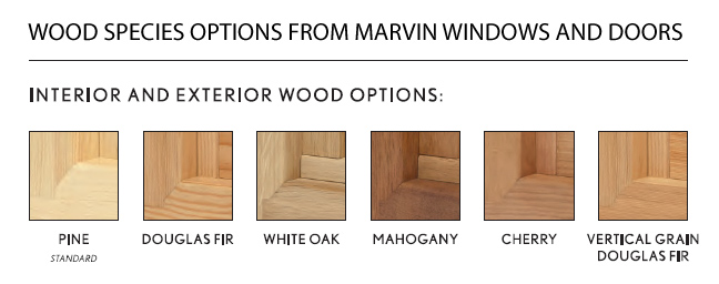 marvin-wood-options1