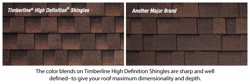 Roofing from Wilson Home Restorations, Mundelein, serving Chicago's north and north shore suburbs, like Wilmette, Winnetka and Grayslake.
